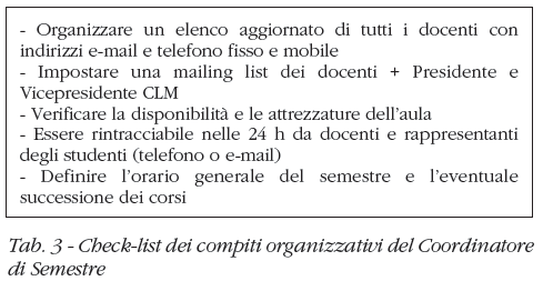 Tab3 Dossier60