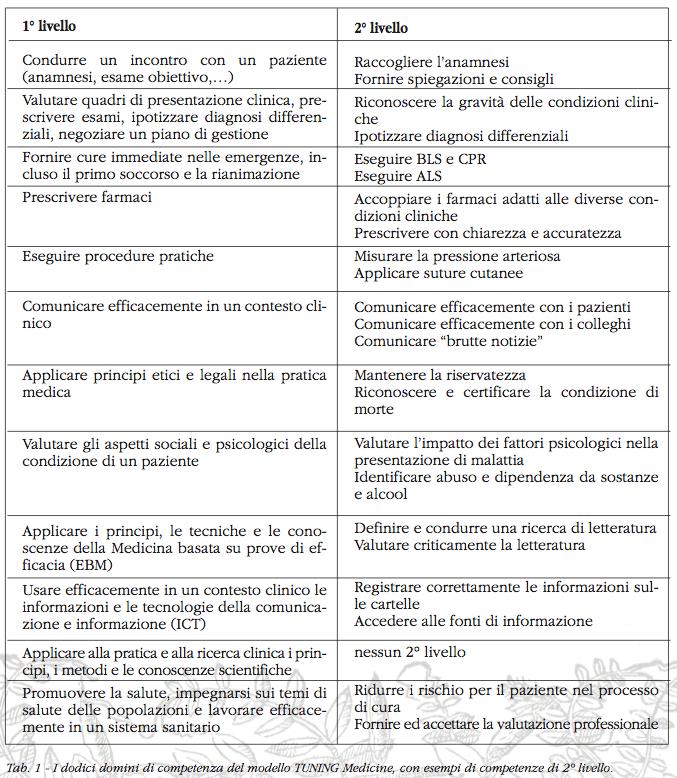 Consorti 63_2014_1