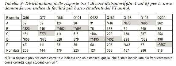 Archivi Medicina E Chirurgia Journal Of Italian Medical Education